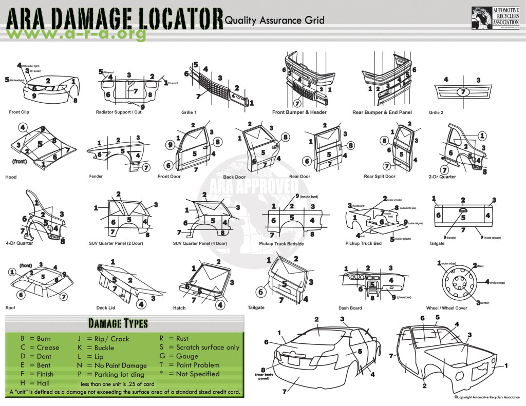 Damage Locator Sheet